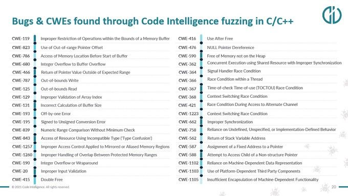List of bugs found with fuzzing in C/C++